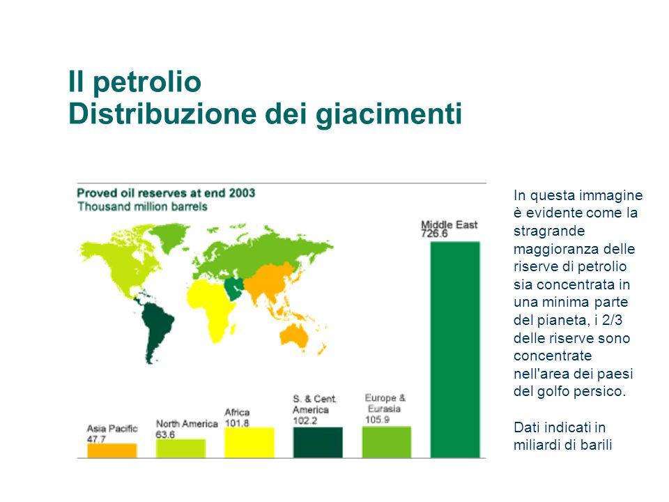 Il petrolio Distribuzione dei giacimenti In questa immagine è evidente come la stragrande maggioranza delle riserve di petrolio sia concentrata in una