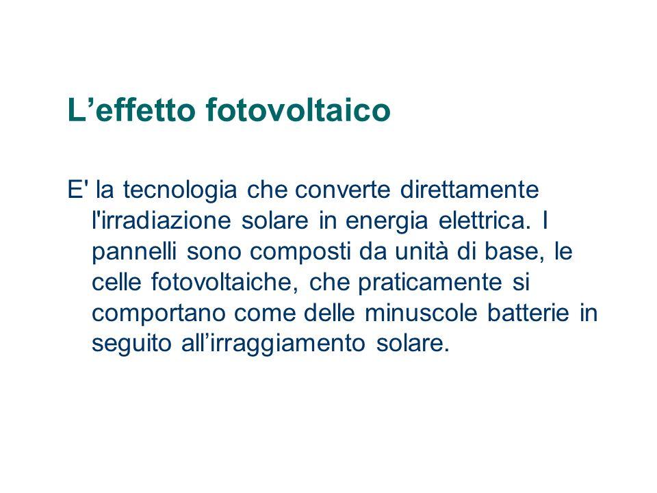 Leffetto fotovoltaico E' la tecnologia che converte direttamente l'irradiazione solare in energia elettrica. I pannelli sono composti da unità di base