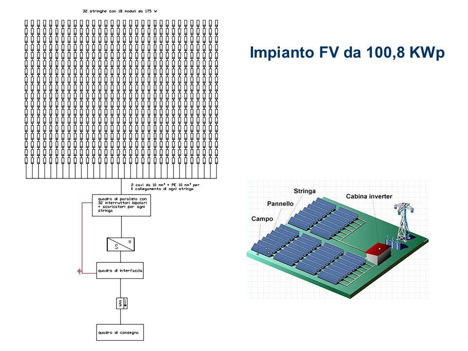 Impianto FV da 100,8 KWp