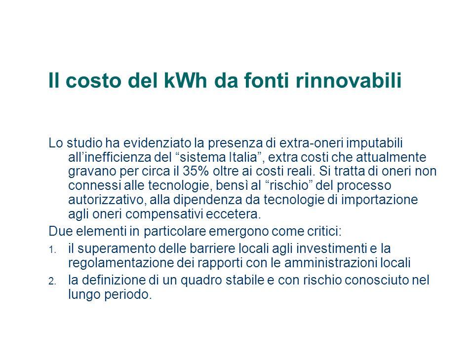 Lo studio ha evidenziato la presenza di extra-oneri imputabili allinefficienza del sistema Italia, extra costi che attualmente gravano per circa il 35