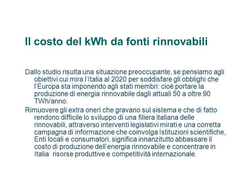Il costo del kWh da fonti rinnovabili Dallo studio risulta una situazione preoccupante, se pensiamo agli obiettivi cui mira lItalia al 2020 per soddis