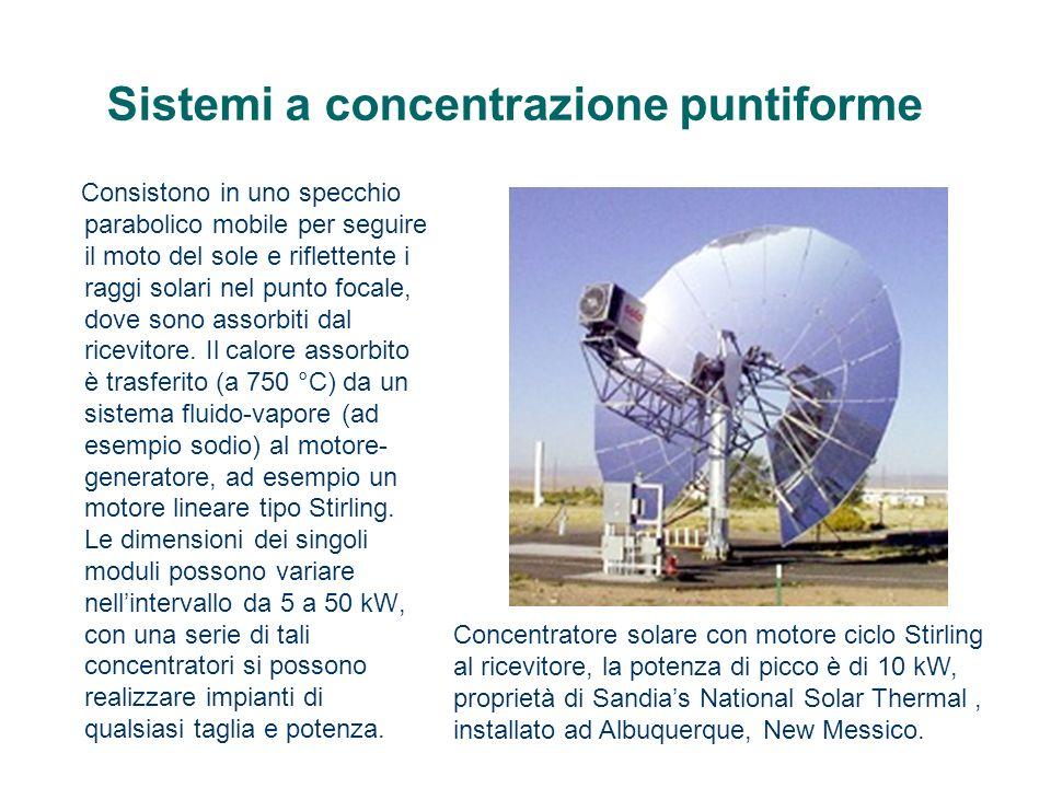 Sistemi a concentrazione puntiforme Consistono in uno specchio parabolico mobile per seguire il moto del sole e riflettente i raggi solari nel punto f