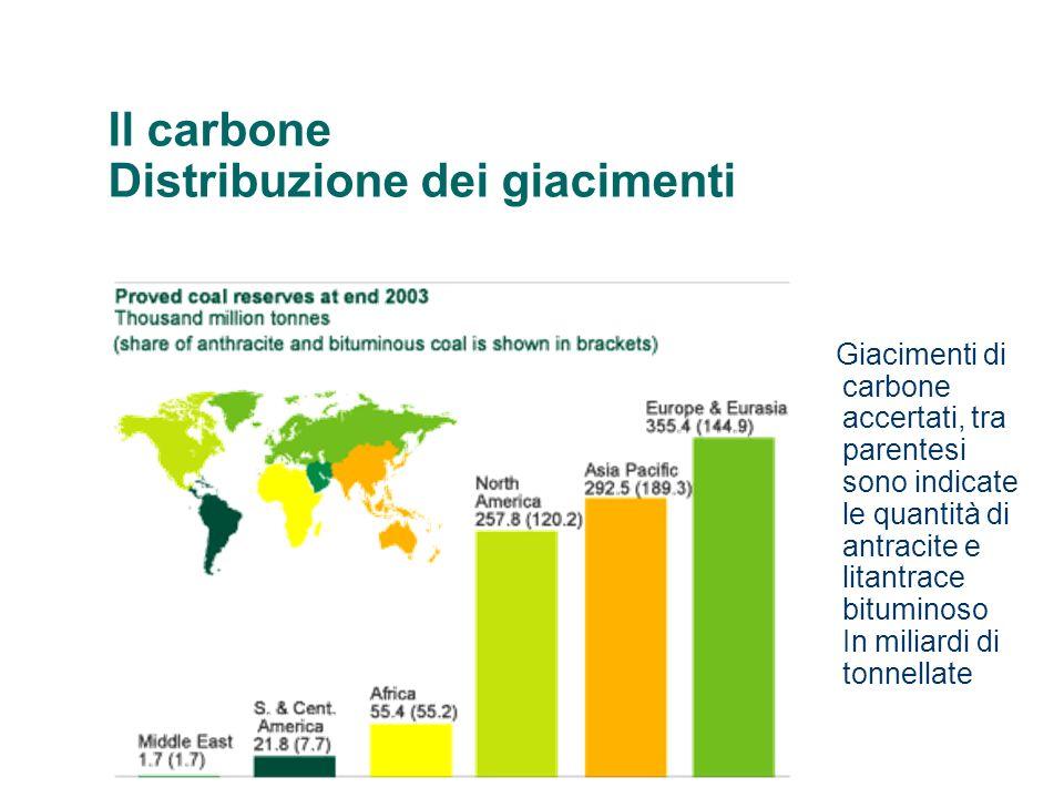 Il carbone Distribuzione dei giacimenti Giacimenti di carbone accertati, tra parentesi sono indicate le quantità di antracite e litantrace bituminoso