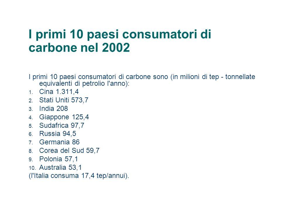 I primi 10 paesi consumatori di carbone nel 2002 I primi 10 paesi consumatori di carbone sono (in milioni di tep - tonnellate equivalenti di petrolio