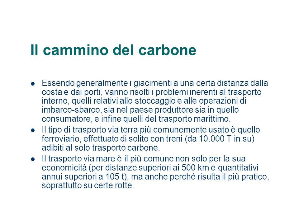 Il cammino del carbone Essendo generalmente i giacimenti a una certa distanza dalla costa e dai porti, vanno risolti i problemi inerenti al trasporto