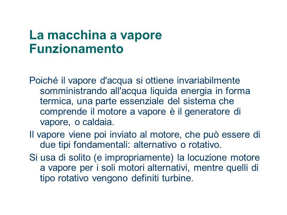 La macchina a vapore Funzionamento Poiché il vapore d'acqua si ottiene invariabilmente somministrando all'acqua liquida energia in forma termica, una