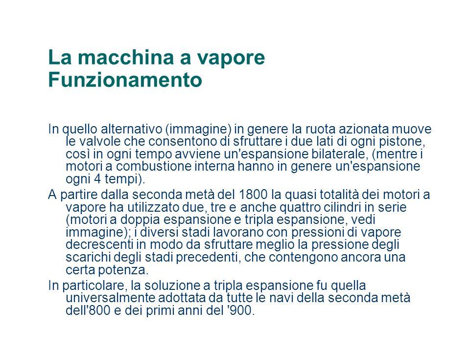 La macchina a vapore Funzionamento In quello alternativo (immagine) in genere la ruota azionata muove le valvole che consentono di sfruttare i due lat