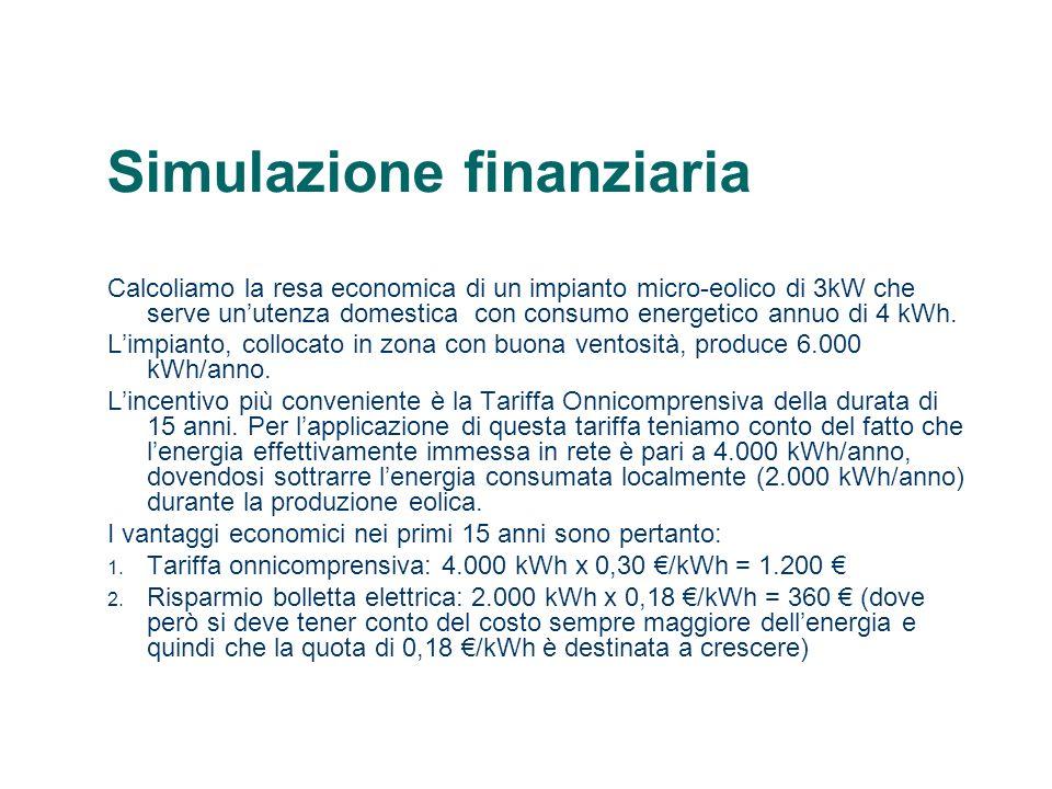Simulazione finanziaria Calcoliamo la resa economica di un impianto micro-eolico di 3kW che serve unutenza domestica con consumo energetico annuo di 4