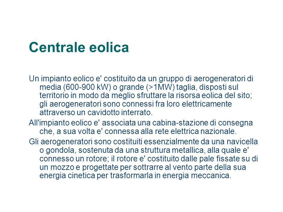 Potenza eolica installata dal 2004 al 2008 in Italia ( Rif.