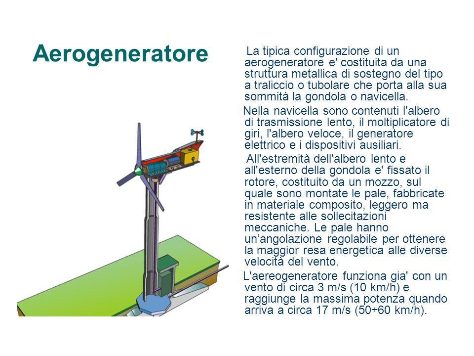 Aerogeneratore La tipica configurazione di un aerogeneratore e' costituita da una struttura metallica di sostegno del tipo a traliccio o tubolare che