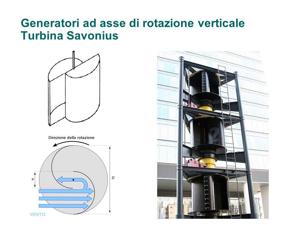 Generatori ad asse di rotazione verticale Turbina Darrieus