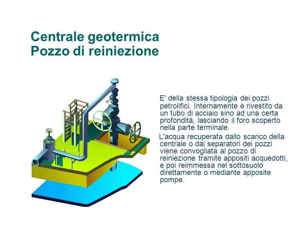 Centrale geotermica Pozzo di reiniezione E' della stessa tipologia dei pozzi petrolifici. Internamente è rivestito da un tubo di acciaio sino ad una c