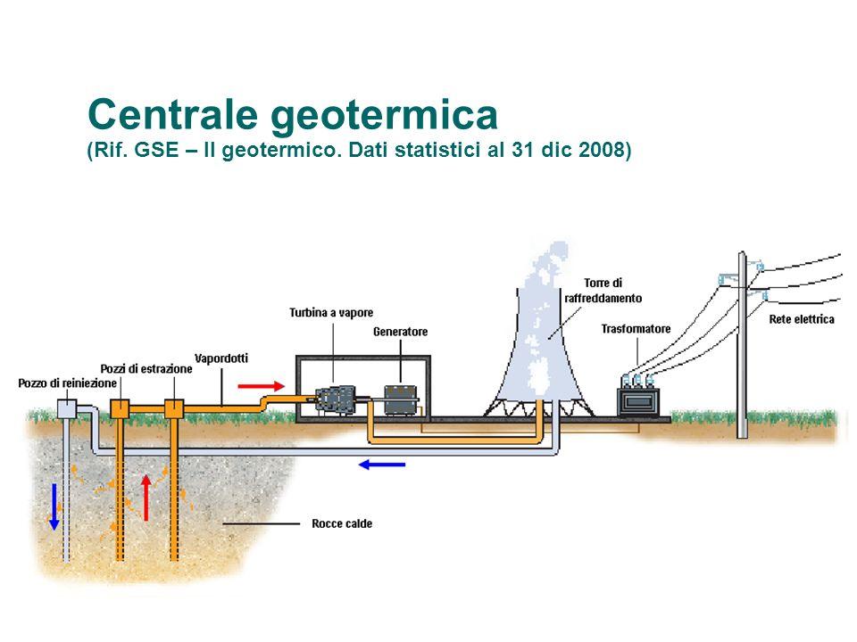 Centrale geotermica Le centrali geotermiche sfruttano il calore delle profondità terrestri.
