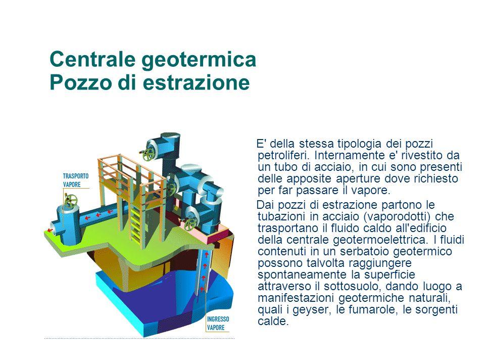 Centrale geotermica Pozzo di estrazione E' della stessa tipologia dei pozzi petroliferi. Internamente e' rivestito da un tubo di acciaio, in cui sono