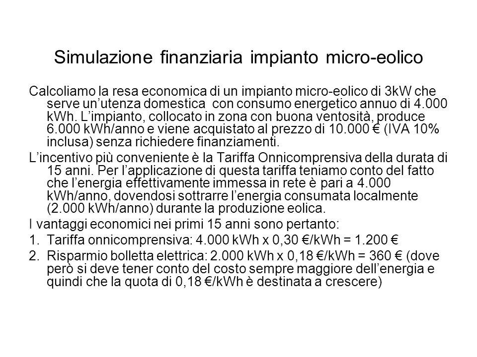 Simulazione finanziaria impianto micro-eolico Calcoliamo la resa economica di un impianto micro-eolico di 3kW che serve unutenza domestica con consumo energetico annuo di 4.000 kWh.