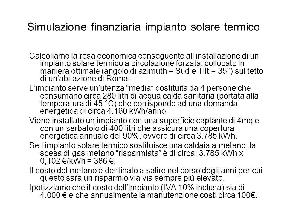 Simulazione finanziaria impianto solare termico Calcoliamo la resa economica conseguente allinstallazione di un impianto solare termico a circolazione forzata, collocato in maniera ottimale (angolo di azimuth = Sud e Tilt = 35°) sul tetto di unabitazione di Roma.