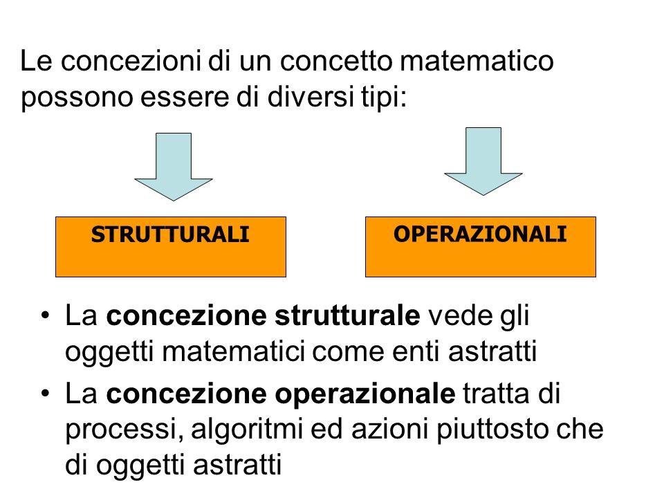 Sulla natura duplice delle concezioni matematiche: riflessioni su processi e oggetti come i due lati della stessa medaglia Anna Sfard, 1991