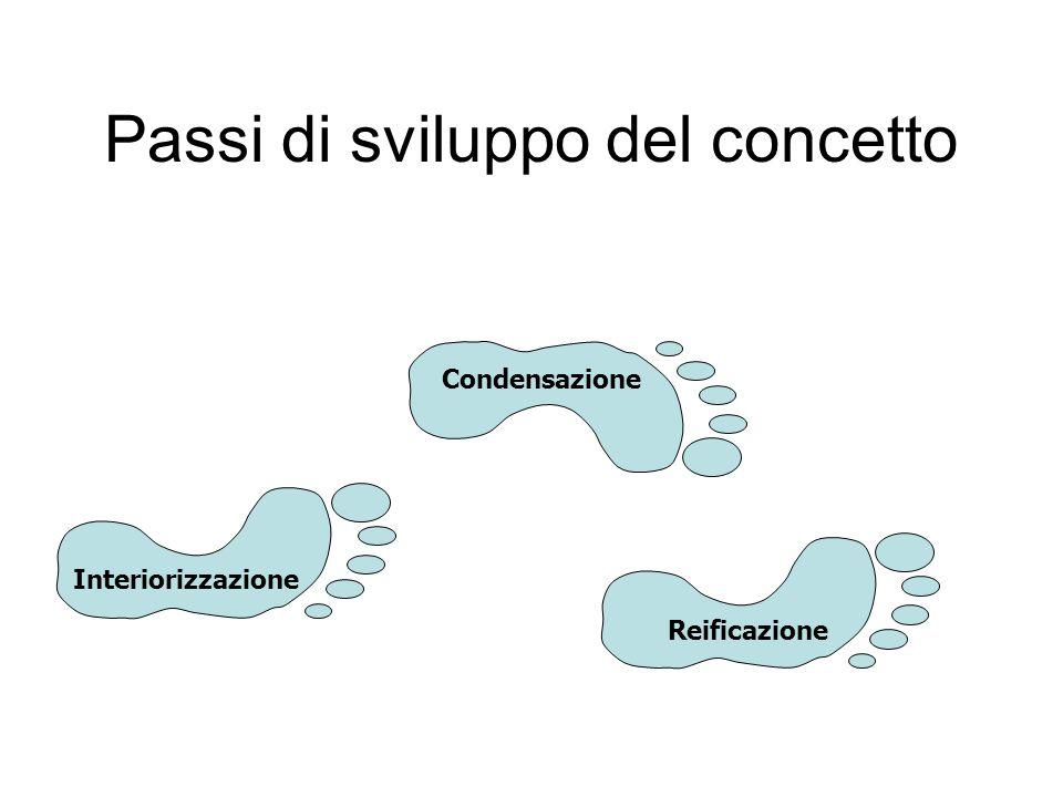 Concezione STRUTTURALE Concezione OPERAZIONALE StaticaIstantaneaIntegrativaDinamicaSequenzialeDettagliata Quali sono le caratteristiche delle due conc