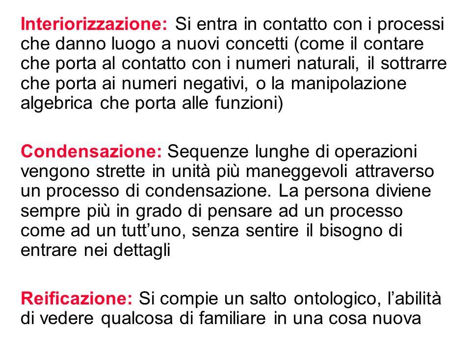 Passi di sviluppo del concetto Interiorizzazione Condensazione Reificazione