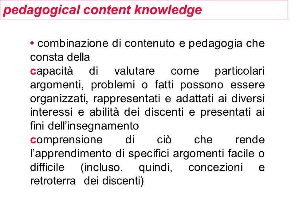 Shulman (1986): teacher knowledge conoscenza dei contenuti della disciplina conoscenza degli discenti conoscenza pedagogica dei contenuti conoscenza d