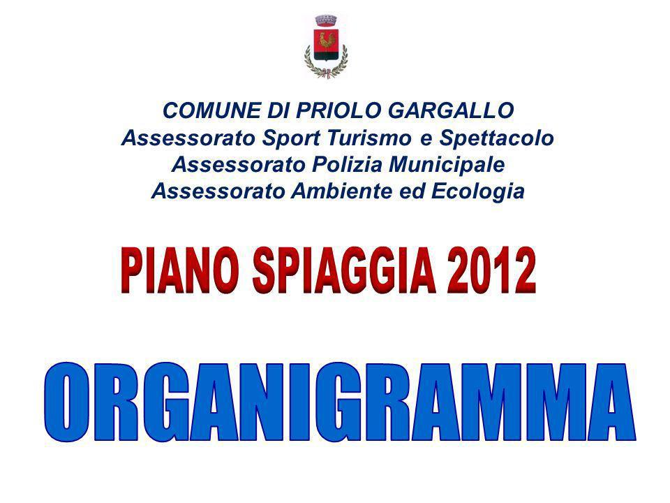 COMUNE DI PRIOLO GARGALLO Assessorato Sport Turismo e Spettacolo Assessorato Polizia Municipale Assessorato Ambiente ed Ecologia