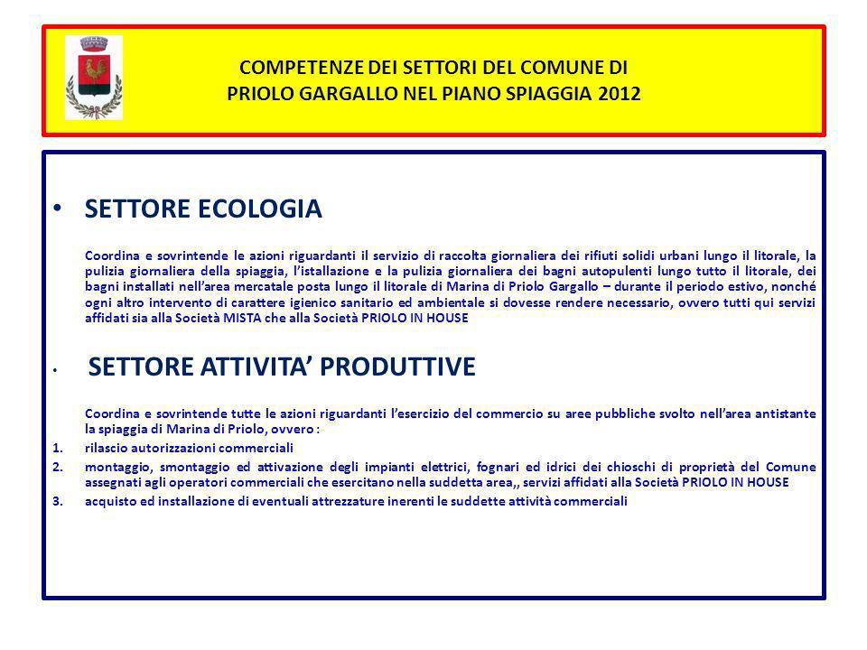COMPETENZE DEI SETTORI DEL COMUNE DI PRIOLO GARGALLO NEL PIANO SPIAGGIA 2012 SETTORE ECOLOGIA Coordina e sovrintende le azioni riguardanti il servizio