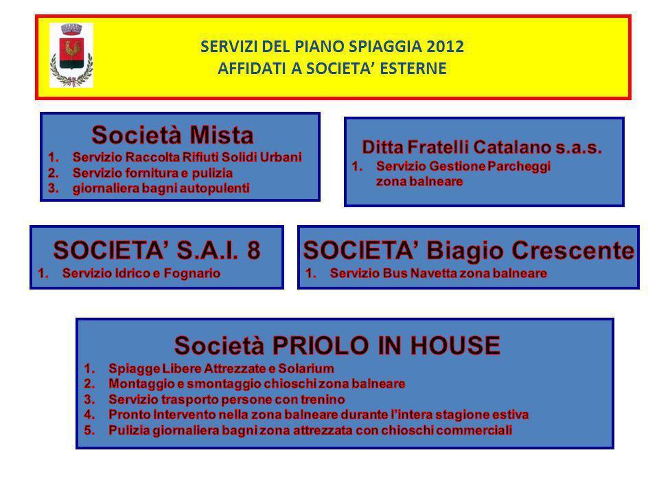 SERVIZI DEL PIANO SPIAGGIA 2012 AFFIDATI A SOCIETA ESTERNE