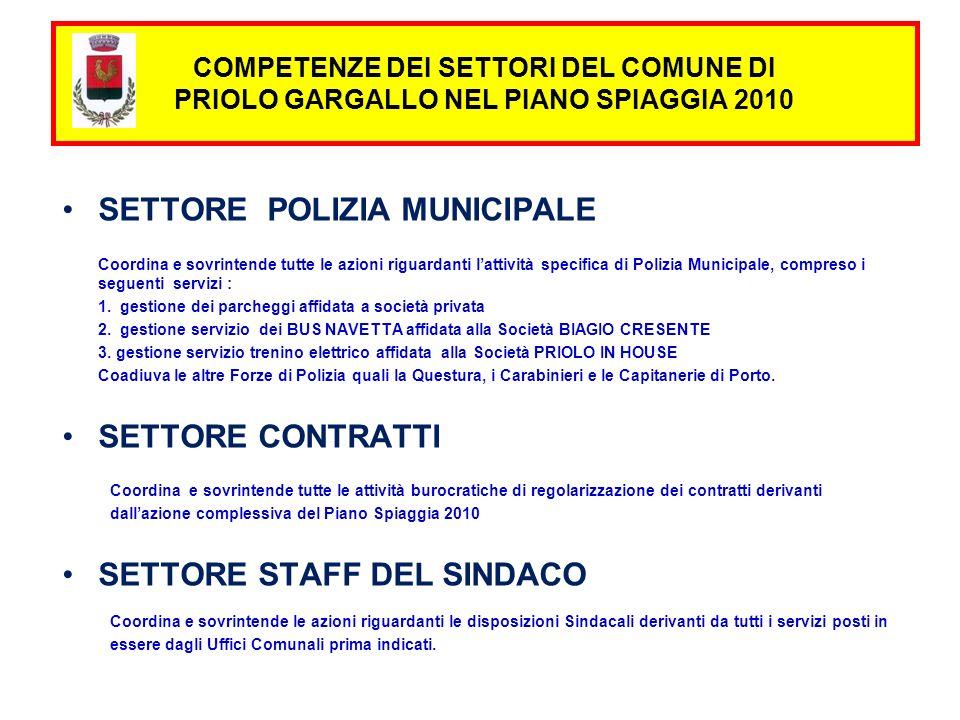 SETTORE POLIZIA MUNICIPALE Coordina e sovrintende tutte le azioni riguardanti lattività specifica di Polizia Municipale, compreso i seguenti servizi :
