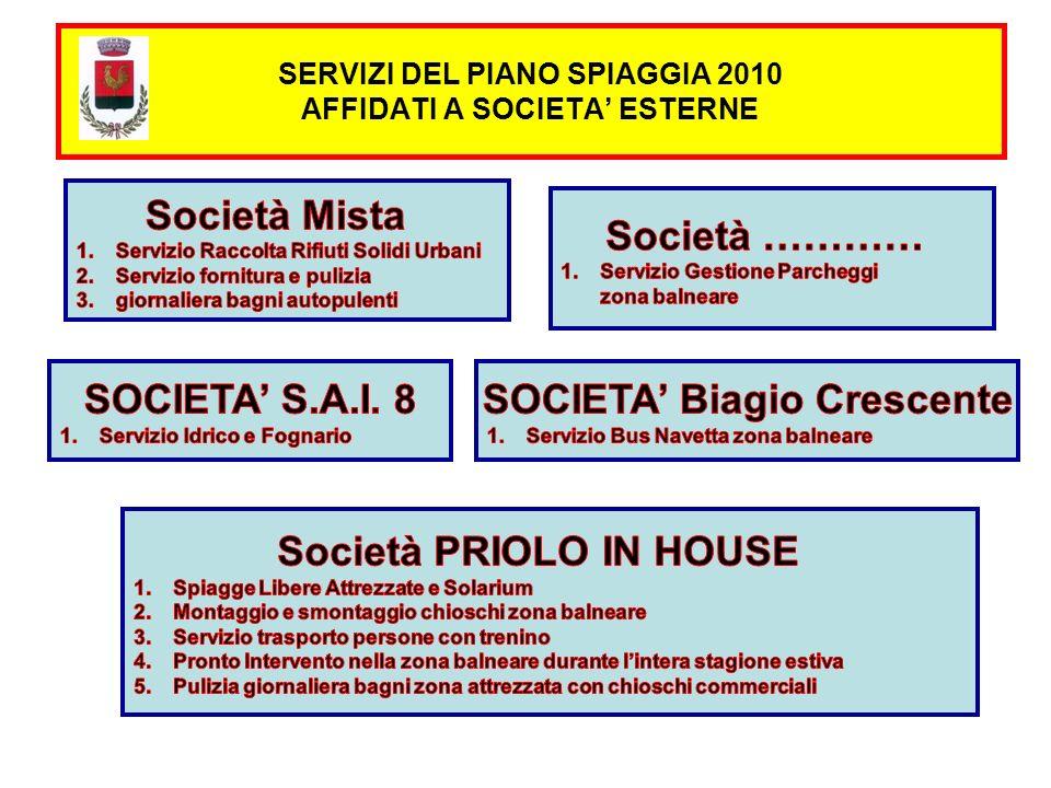 SERVIZI DEL PIANO SPIAGGIA 2010 AFFIDATI A SOCIETA ESTERNE