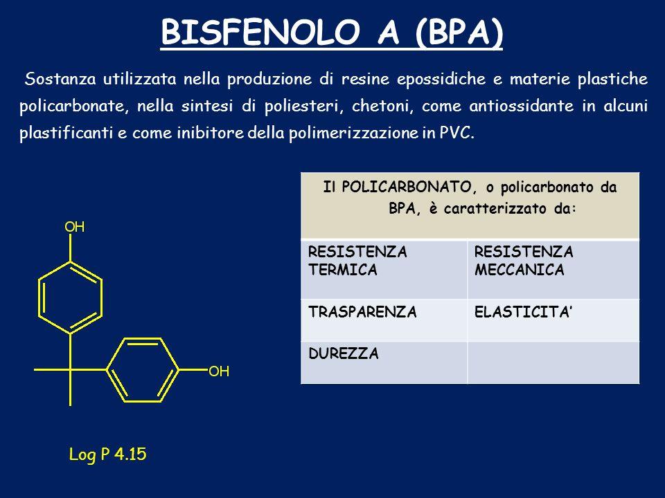 BISFENOLO A (BPA) Sostanza utilizzata nella produzione di resine epossidiche e materie plastiche policarbonate, nella sintesi di poliesteri, chetoni,
