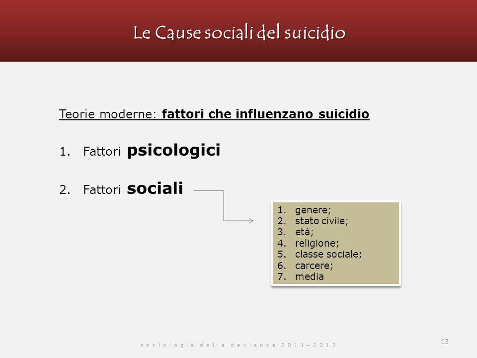 Le Cause sociali del suicidio s o c i o l o g i a d e l l a d e v i a n z a 2 0 1 1 – 2 0 1 2 Teorie moderne: fattori che influenzano suicidio 1.Fattori psicologici 2.Fattori sociali 1.Di massa 13 1.genere; 2.stato civile; 3.età; 4.religione; 5.classe sociale; 6.carcere; 7.media 1.genere; 2.stato civile; 3.età; 4.religione; 5.classe sociale; 6.carcere; 7.media