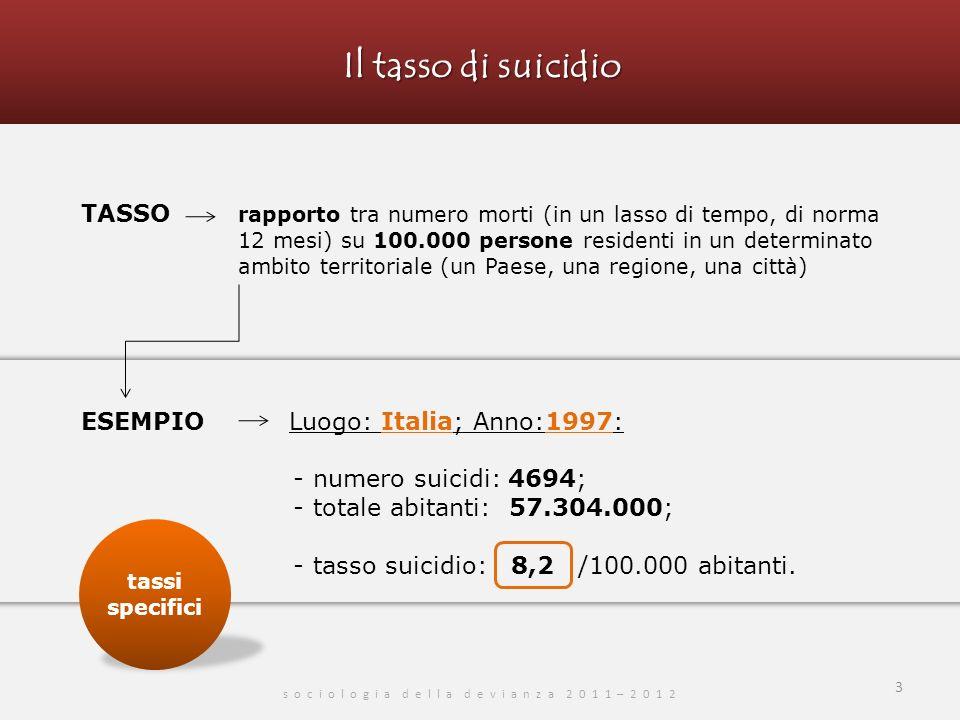 Il tasso di suicidio s o c i o l o g i a d e l l a d e v i a n z a 2 0 1 1 – 2 0 1 2 3 TASSO rapporto tra numero morti (in un lasso di tempo, di norma 12 mesi) su 100.000 persone residenti in un determinato ambito territoriale (un Paese, una regione, una città) ESEMPIO Luogo: Italia; Anno:1997: - numero suicidi: 4694; - totale abitanti: 57.304.000; - tasso suicidio: 8,2 /100.000 abitanti.