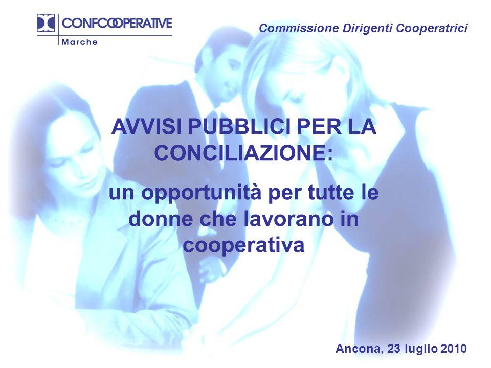 AVVISI PUBBLICI PER LA CONCILIAZIONE: un opportunità per tutte le donne che lavorano in cooperativa Ancona, 23 luglio 2010 Commissione Dirigenti Cooperatrici