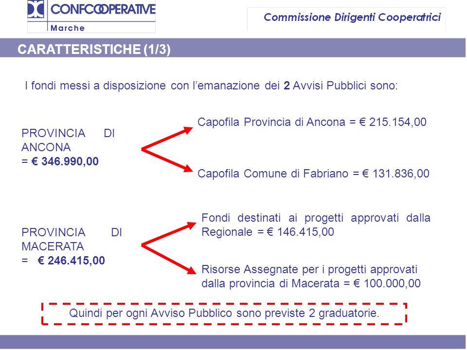 CARATTERISTICHE (1/3) I fondi messi a disposizione con lemanazione dei 2 Avvisi Pubblici sono: PROVINCIA DI ANCONA = 346.990,00 Capofila Provincia di Ancona = 215.154,00 Capofila Comune di Fabriano = 131.836,00 PROVINCIA DI MACERATA = 246.415,00 Fondi destinati ai progetti approvati dalla Regionale = 146.415,00 Risorse Assegnate per i progetti approvati dalla provincia di Macerata = 100.000,00 Quindi per ogni Avviso Pubblico sono previste 2 graduatorie.