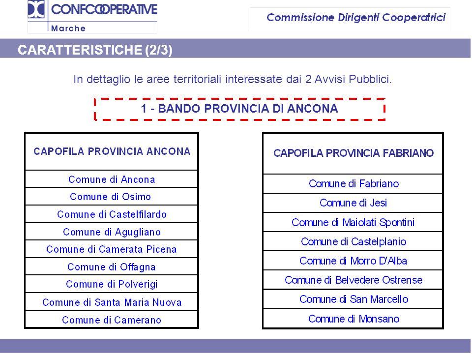 CARATTERISTICHE (2/3) In dettaglio le aree territoriali interessate dai 2 Avvisi Pubblici. 1 - BANDO PROVINCIA DI ANCONA