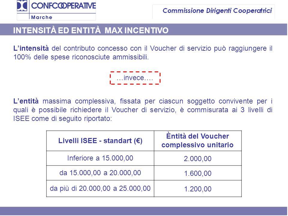 INTENSITÀ ED ENTITÀ MAX INCENTIVO Lintensità del contributo concesso con il Voucher di servizio può raggiungere il 100% delle spese riconosciute ammissibili.