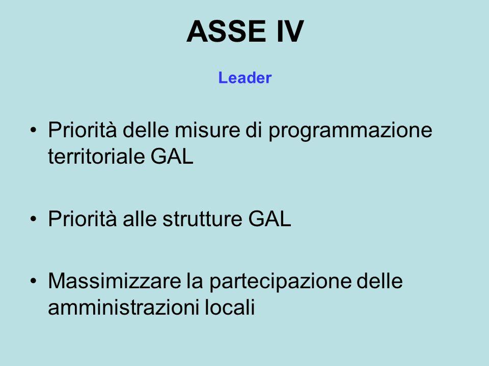 ASSE IV Priorità delle misure di programmazione territoriale GAL Priorità alle strutture GAL Massimizzare la partecipazione delle amministrazioni loca