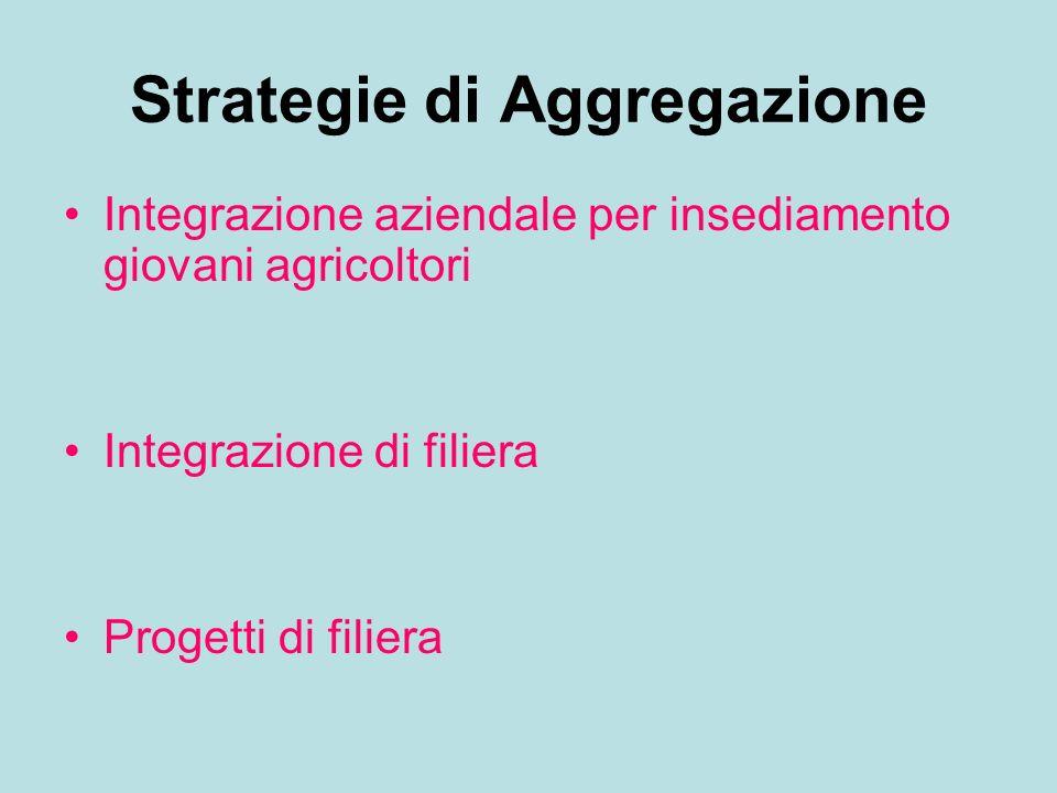 Strategie di Aggregazione Integrazione aziendale per insediamento giovani agricoltori Integrazione di filiera Progetti di filiera