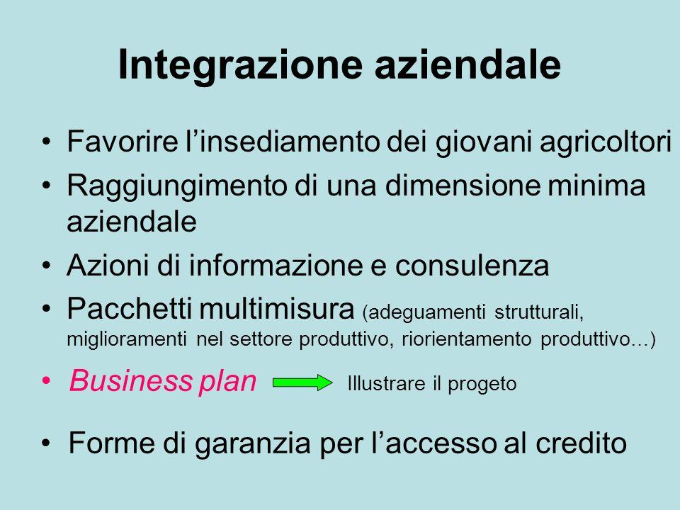 Integrazione aziendale Favorire linsediamento dei giovani agricoltori Raggiungimento di una dimensione minima aziendale Azioni di informazione e consu
