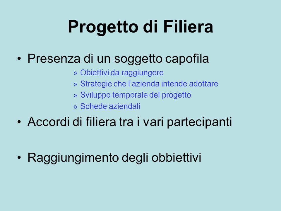 Progetto di Filiera Presenza di un soggetto capofila »Obiettivi da raggiungere »Strategie che lazienda intende adottare »Sviluppo temporale del proget