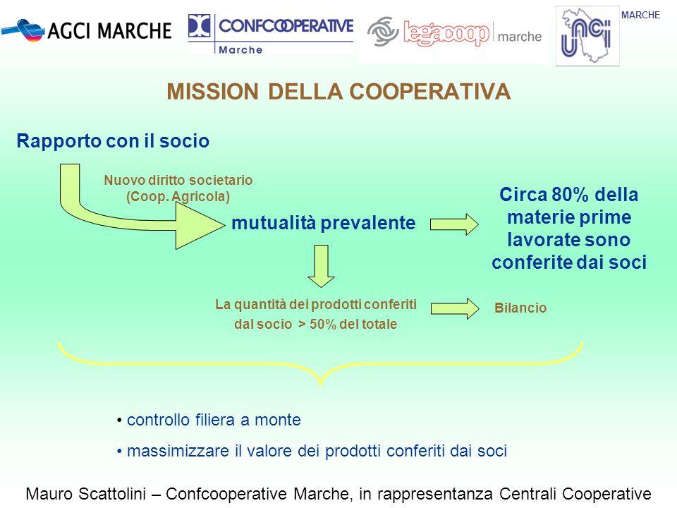 MARCHE Mauro Scattolini – Confcooperative Marche, in rappresentanza Centrali Cooperative MISSION DELLA COOPERATIVA Rapporto con il socio Nuovo diritto