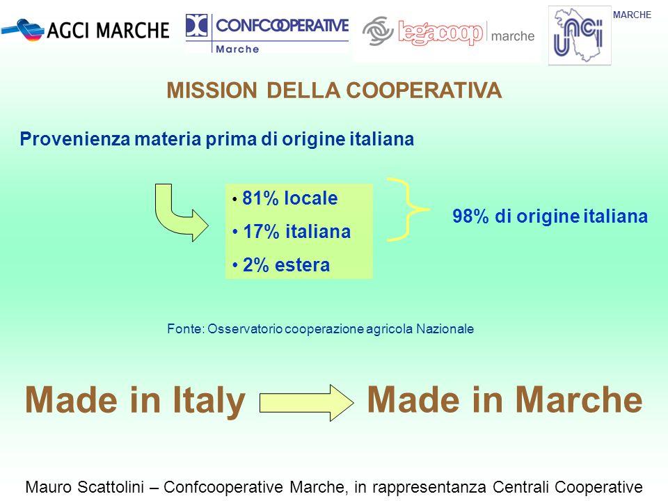 MARCHE Mauro Scattolini – Confcooperative Marche, in rappresentanza Centrali Cooperative MISSION DELLA COOPERATIVA Provenienza materia prima di origin