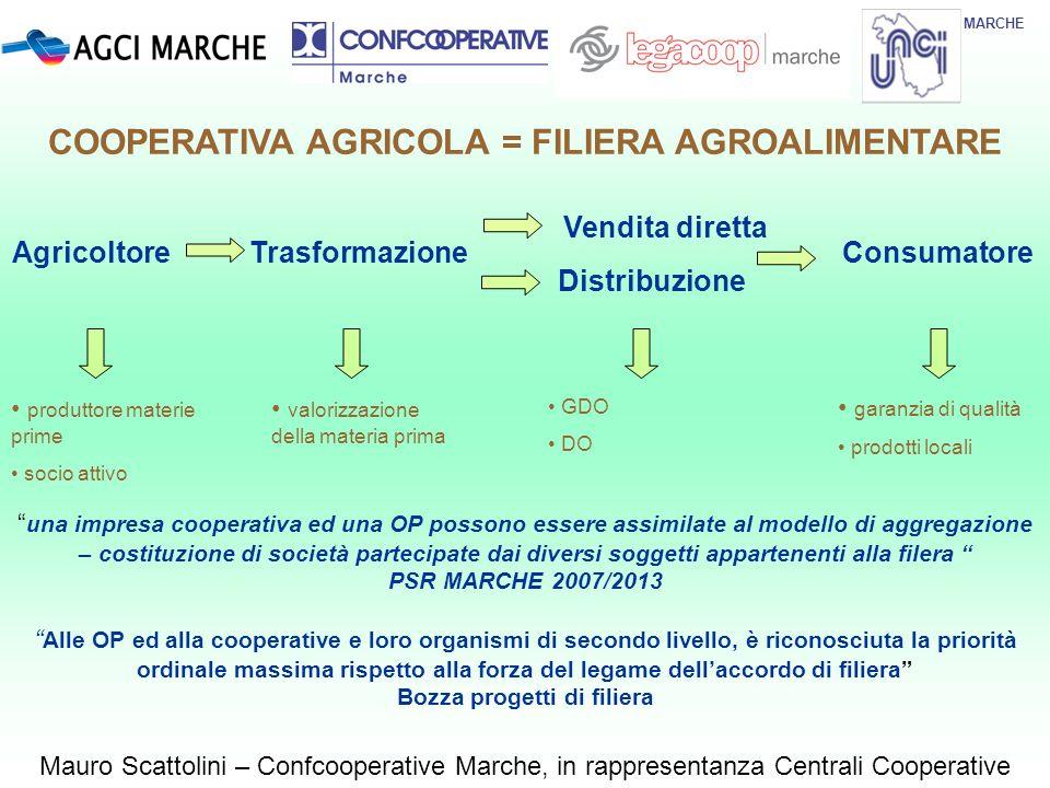 MARCHE Mauro Scattolini – Confcooperative Marche, in rappresentanza Centrali Cooperative COOPERATIVA AGRICOLA = FILIERA AGROALIMENTARE una impresa coo