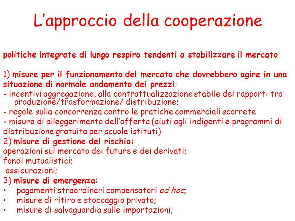 Lapproccio della cooperazione politiche integrate di lungo respiro tendenti a stabilizzare il mercato 1) misure per il funzionamento del mercato che d