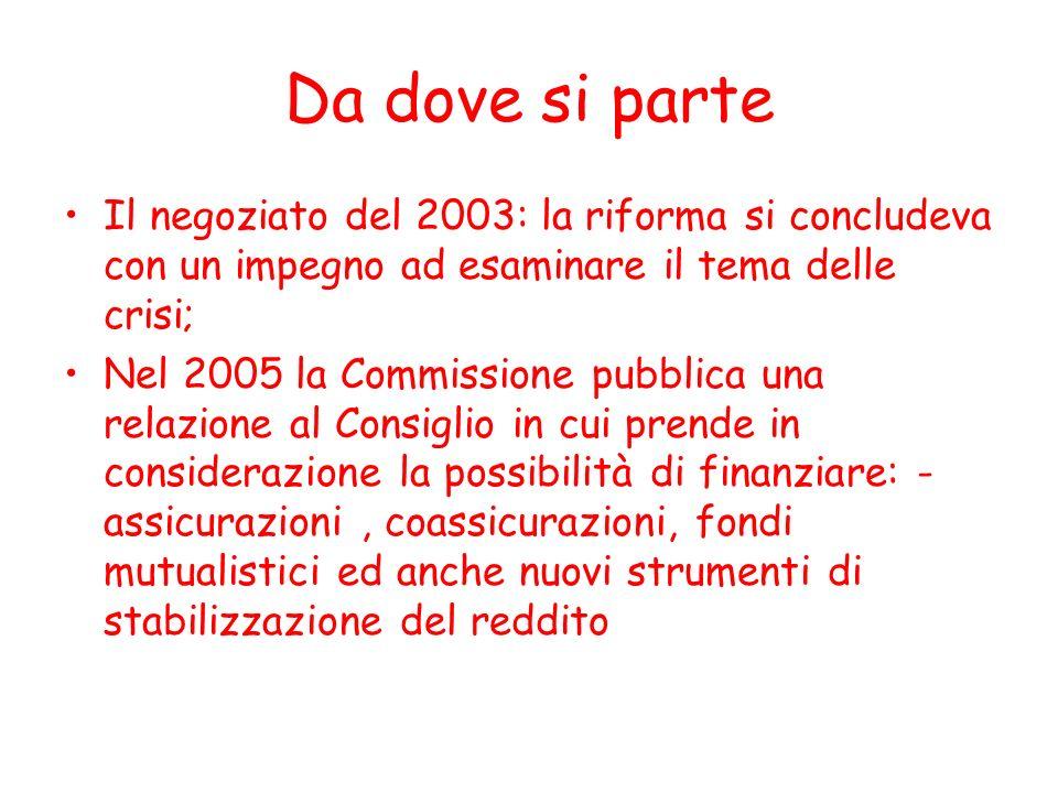 Da dove si parte Il negoziato del 2003: la riforma si concludeva con un impegno ad esaminare il tema delle crisi; Nel 2005 la Commissione pubblica una