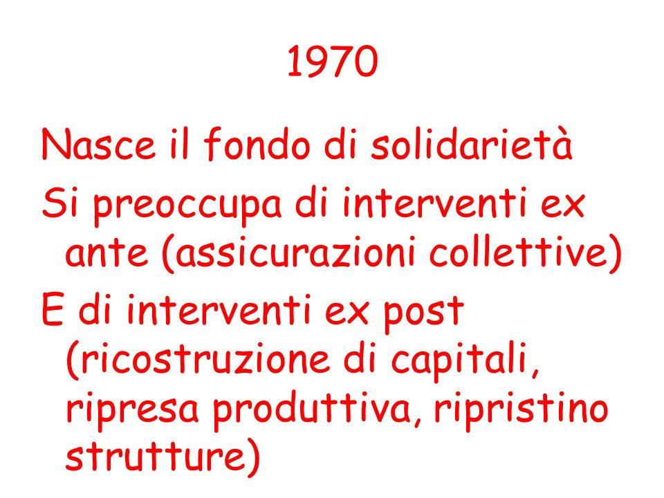 1970 Nasce il fondo di solidarietà Si preoccupa di interventi ex ante (assicurazioni collettive) E di interventi ex post (ricostruzione di capitali, r