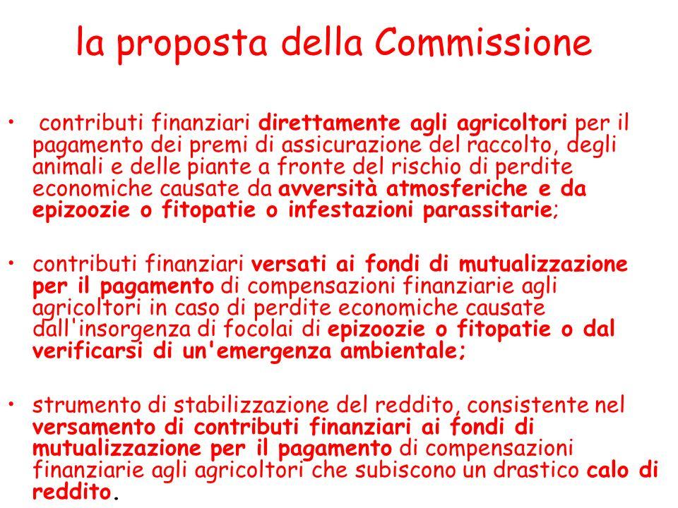 la proposta della Commissione contributi finanziari direttamente agli agricoltori per il pagamento dei premi di assicurazione del raccolto, degli anim