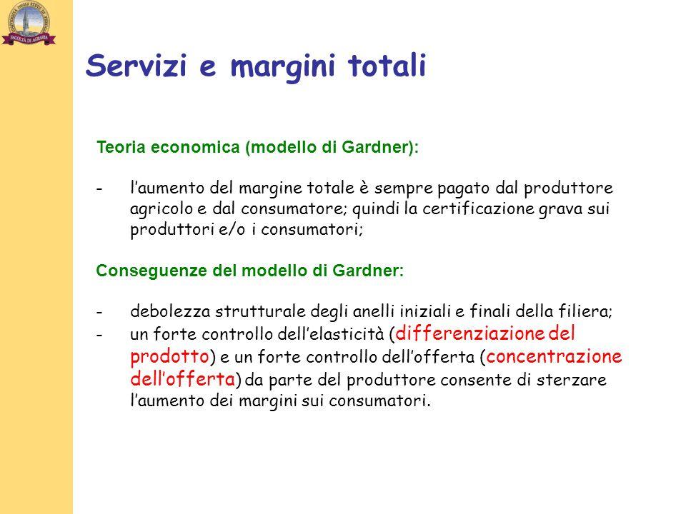 Teoria economica (modello di Gardner): -laumento del margine totale è sempre pagato dal produttore agricolo e dal consumatore; quindi la certificazion