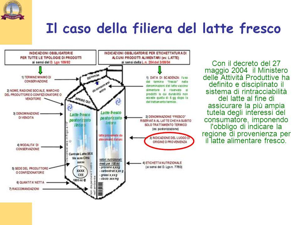 Il caso della filiera del latte fresco Con il decreto del 27 maggio 2004 il Ministero delle Attività Produttive ha definito e disciplinato il sistema di rintracciabilità del latte al fine di assicurare la più ampia tutela degli interessi del consumatore, imponendo l obbligo di indicare la regione di provenienza per il latte alimentare fresco.
