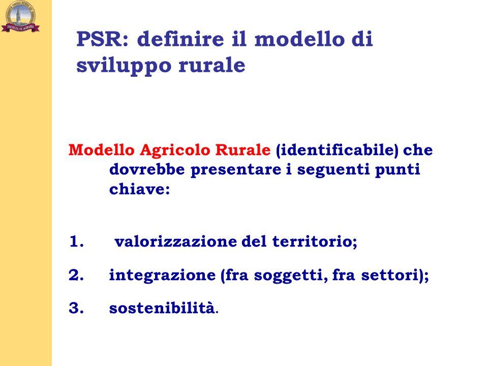 Modello Agricolo Rurale (identificabile) che dovrebbe presentare i seguenti punti chiave: 1. valorizzazione del territorio; 2.integrazione (fra sogget